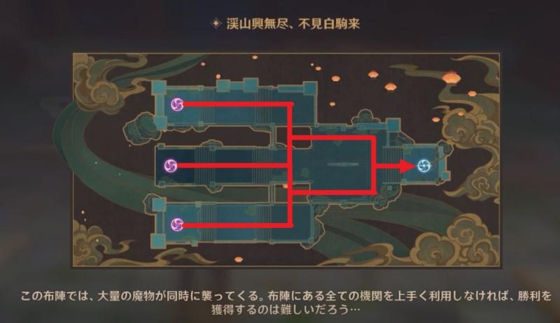 機関棋譚の最高難易度の布陣_3か所に敵の出現ポイントがありゴール1つで直線でシンプル