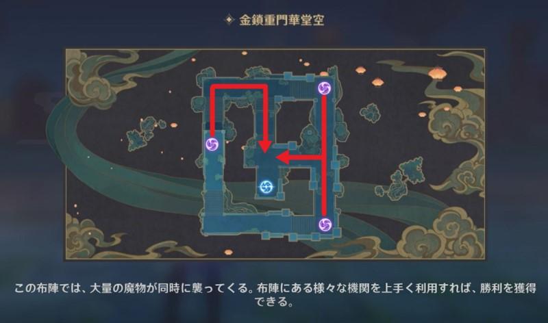 機関棋譚の難易度7で追加された布陣_3か所に敵の出現ポイントがありゴール1つだが複雑