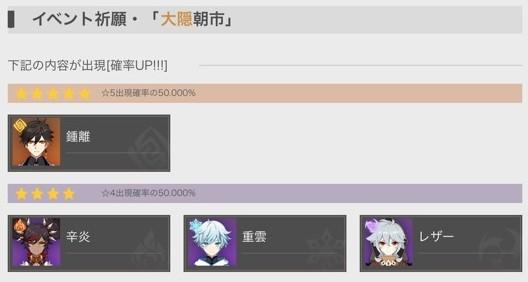 ピックアップガチャの☆5キャラ&☆4キャラの当たり確率の公式表記