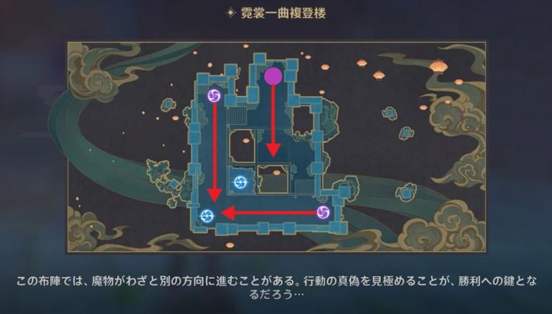機関棋譚の難易度6で追加された布陣_3か所に敵の出現ポイントがありゴールも2箇所と複雑に