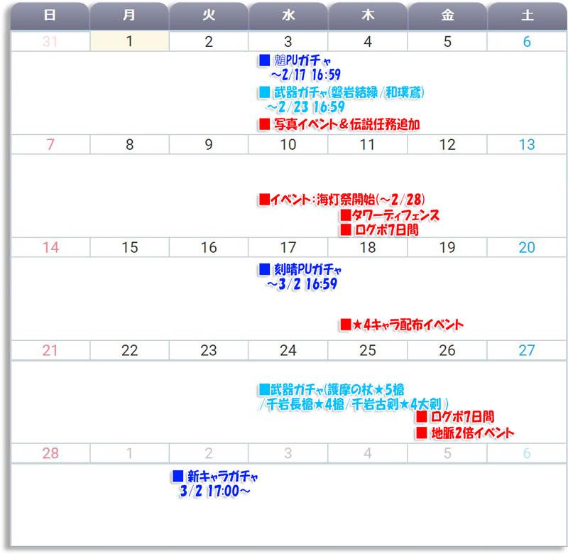 2021年2月&3月のガチャ&イベントカレンダー
