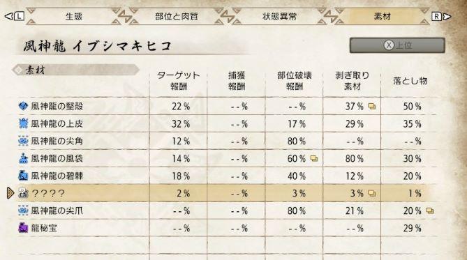 ★イブシマキヒコのドロップ素材と破壊部位、ドロップ率一覧